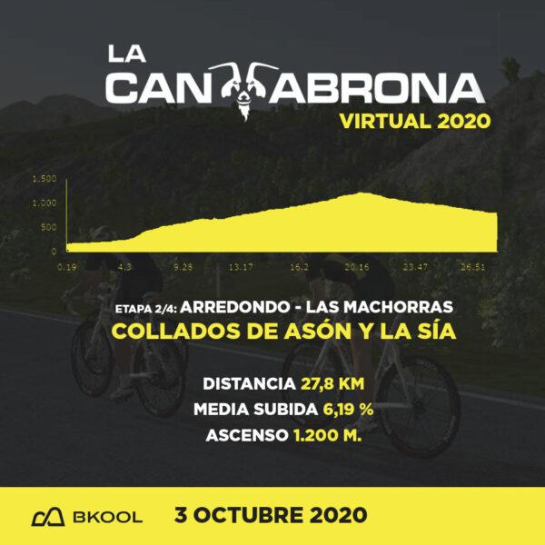 La Cantabrona by Bkool se celebrará el 3 de octubre